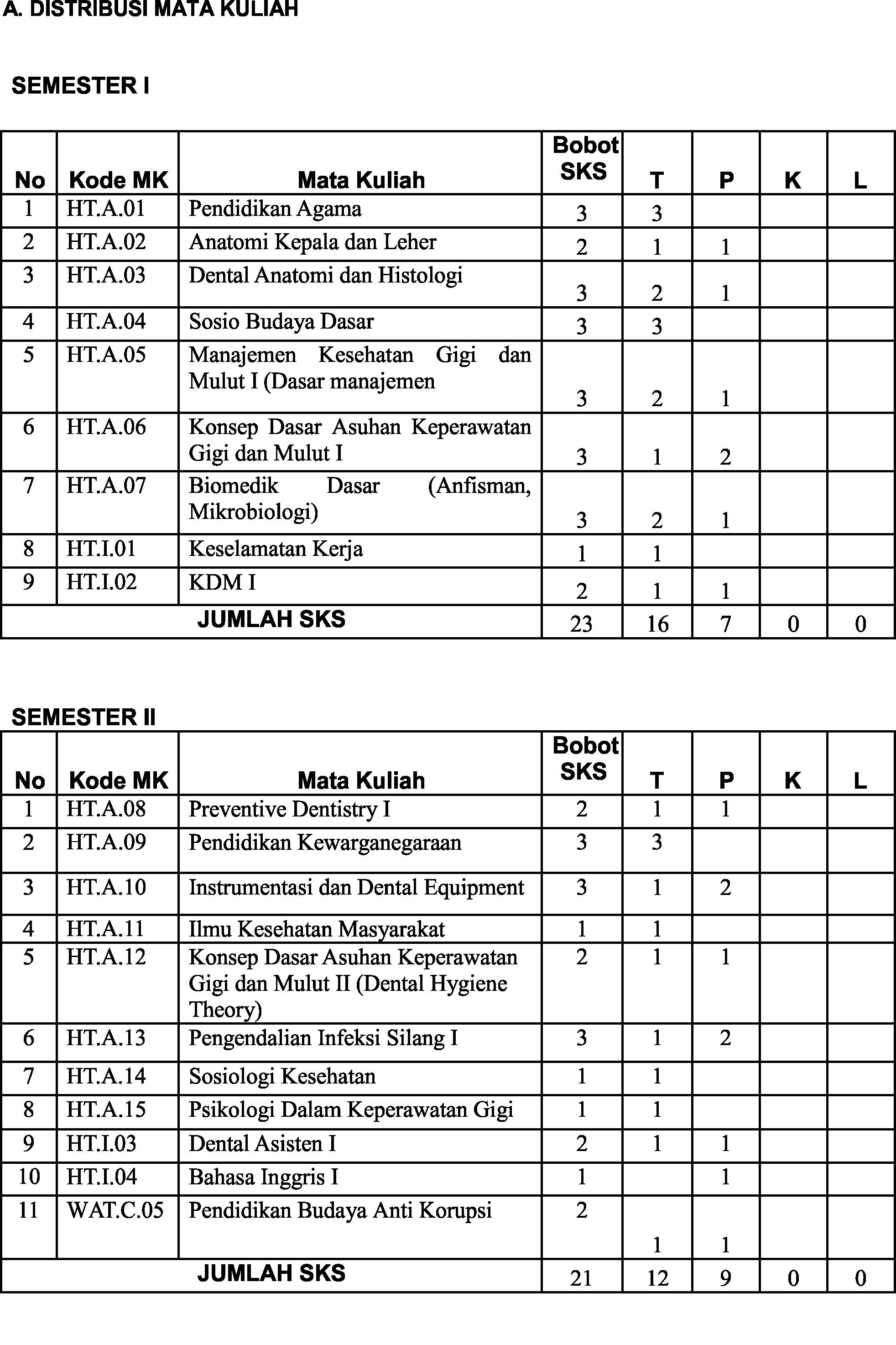 Smt 1-2