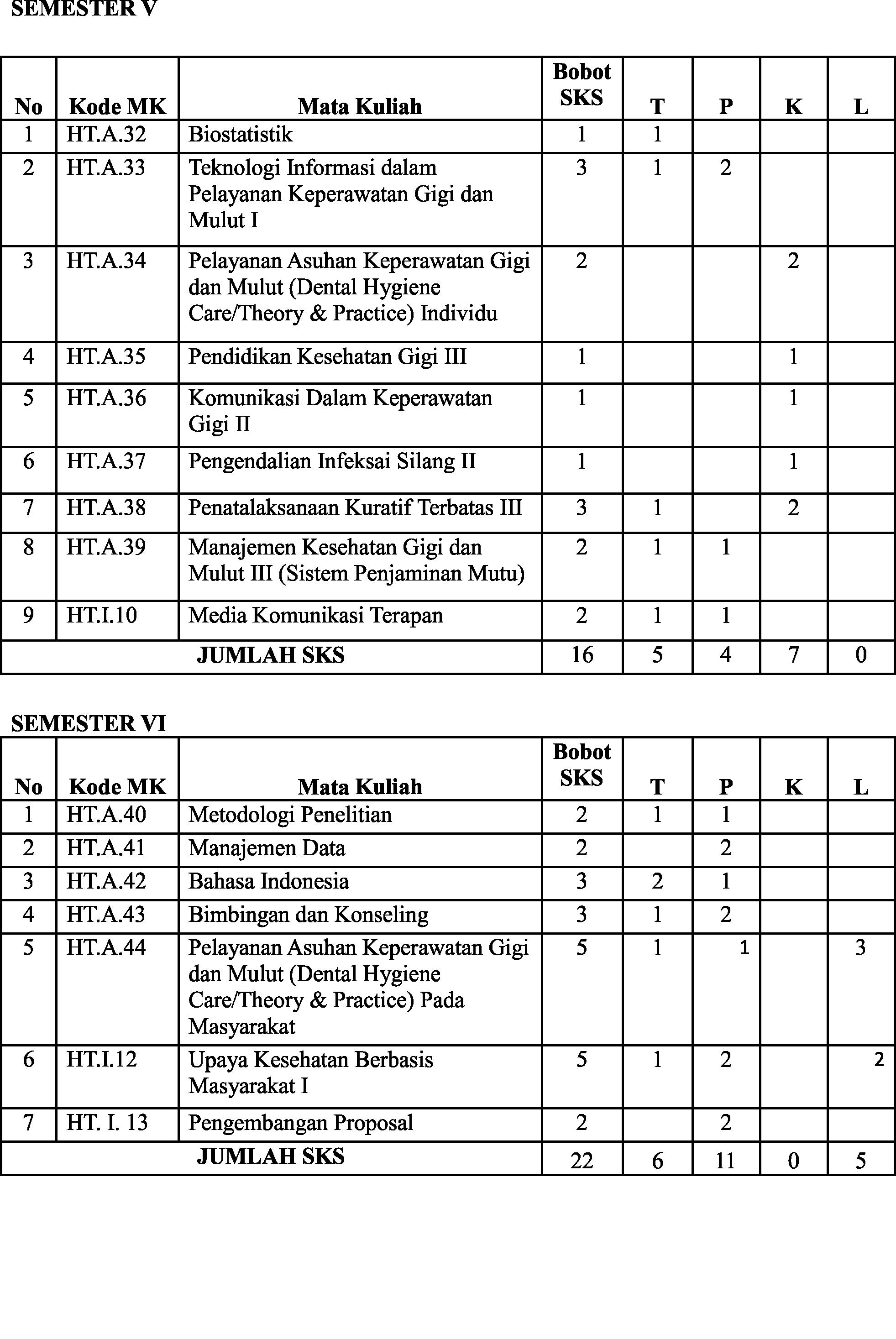 smt 5-6